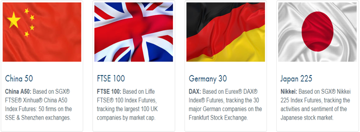 China50_FTSE100_Germany30_Japan225