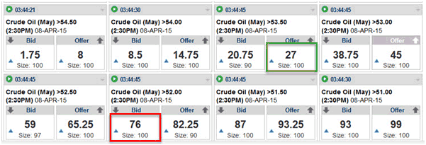 Crude oil trading binary options