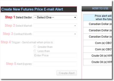 Futures Price Alerts Example
